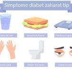 Simptome diabet zaharat tip 2