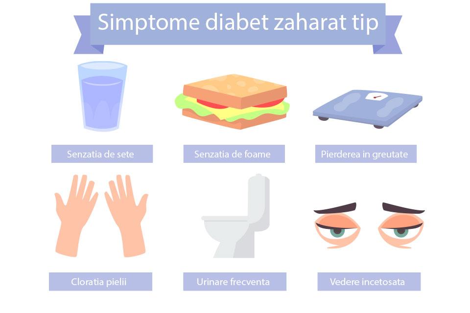 pierderea în greutate simptome de sete